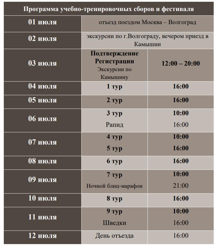 расписание Камышин-open 2019